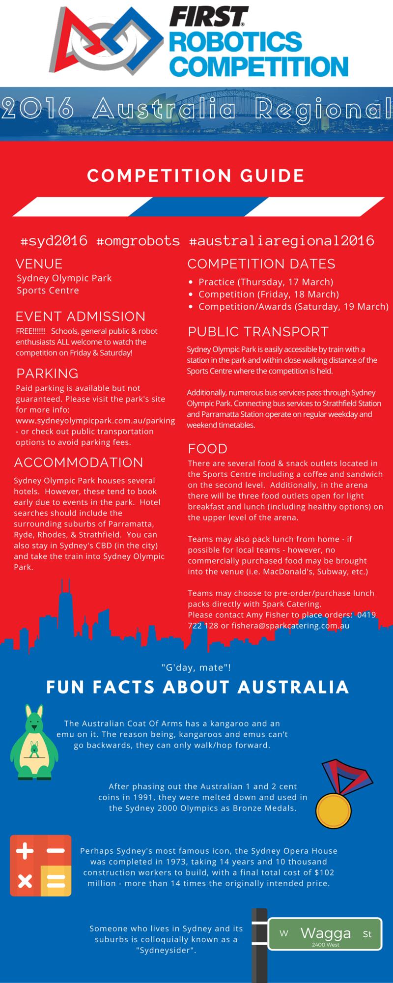2016 Sydney regional (1)